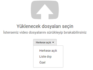 Youtube-görünürlük