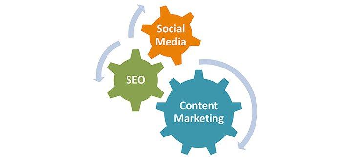 seo dijital pazarlama sosyal medya - SEO İle İçerik Pazarlama Yapmanın 10 Temel Maddesi