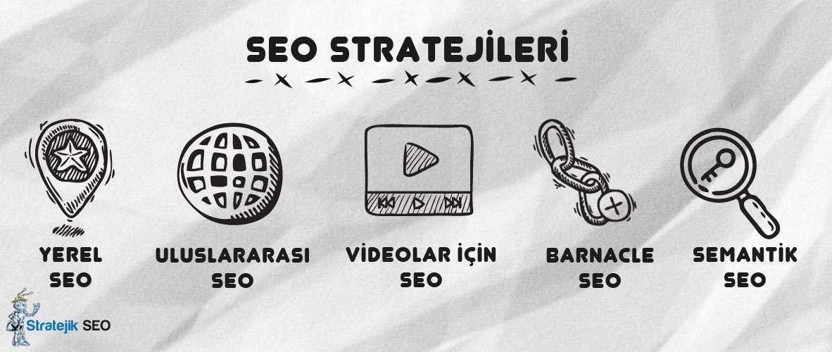 seo stratejileri - SEO Çalışmalarında Sizi Başarıya Ulaştıracak 5 SEO Stratejisi