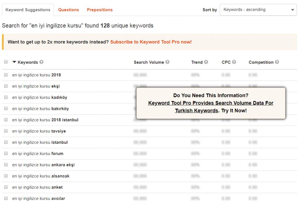 Keywordtool.io  1024x698 - Anahtar Kelime Araştırması ve SEO Araçları
