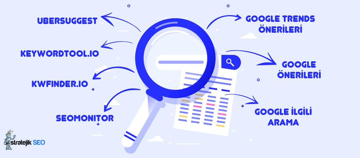 anahtar kelime analiz araclari - Anahtar Kelime Araştırması ve SEO Araçları