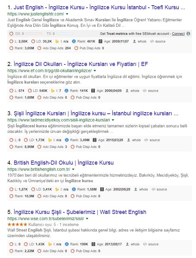 google arama 3 - Anahtar Kelime Araştırması ve SEO Araçları