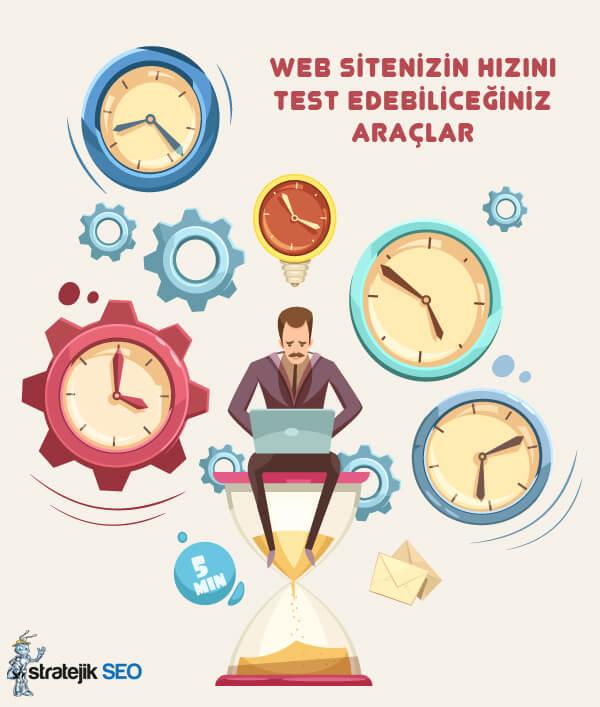 site hizi test araclari - Sayfa Yüklenme Hızı Optimizasyon