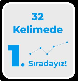 Süleyman Taş SEO Başarı Hikayesi